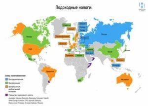 Ставки подоходного налога 2019 украина