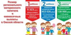 Что дают за пятого ребенка в 2021 году