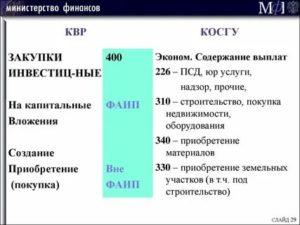 Статьи расходов 290 310 340 косгу