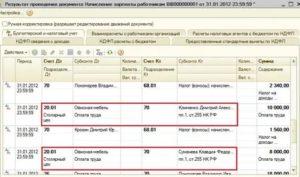 Проводки по начислению штрафов по договорам казенного учреждения