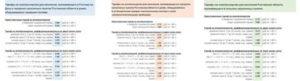 Социальная норма на электроэнергию в ростовской области 2021