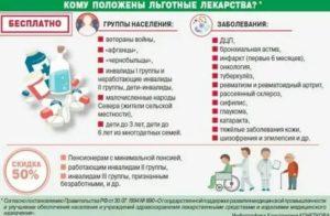 Какие лекарства положены инвалиду 1 группы бесплатно онкология