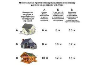 Содержание придомовой территории в частном секторе закон