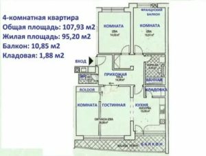 Входят ли лоджии в общую площадь квартиры