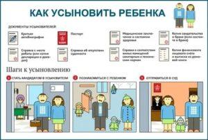 Документы для усыновления ребенка в 2019 году