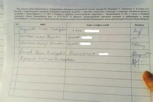 Сбор подписей жильцов многоквартирного дома бланк скачать