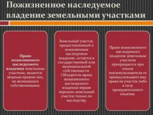 Право пожизненного наследуемого владения земельным участком зк рф