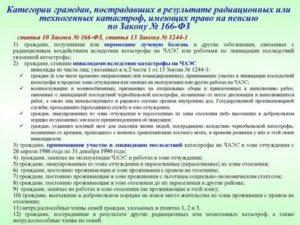 Социальная Доплата К Пенсии Пенсионерам Проживающим В Зоне Отселения Чернобыльской Зоны