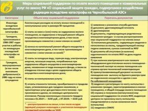 Статья О Льготах Детям Чернобыля