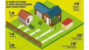 На каком расстоянии можно строить сарай от дома