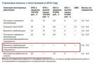 Ставка ндфл с гражданина украины в 2019 году