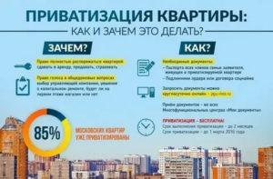 Срочная приватизация квартиры в москве за 10 дней