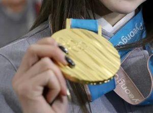 Стипендия олимпийским чемпионам в россии в 2021 году