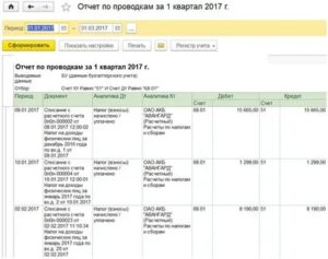 Проводка перечислен ндфл в бюджет