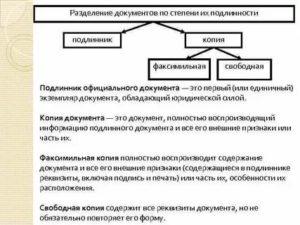 Что такое факсимильная копия документа