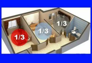 3 собственника квартиры как продать