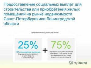 Программы для приобретения жилья 2019 ленинградская область