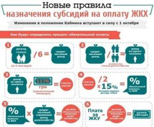 Субсидии На Оплату Жкх В Кировской Области Малоимущим Семьям