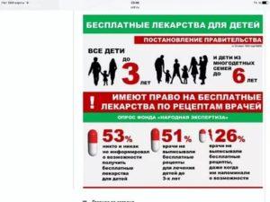 Бесплатные лекарства детям до 3 лет москва