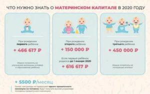 Дают ли квартиру за 3 ребенка в 2021