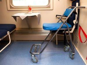 Можно ли покупать места для инвалидов в ржд
