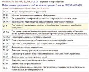 Продажа строительных материалов коды оквэд