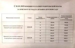 Какая оплата за детский сад в 2019 году