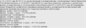 Сколько платят за сдачу крови в беларуси 2019