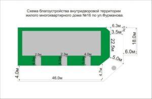 Прилегающая территория к земельному участку сколько метров