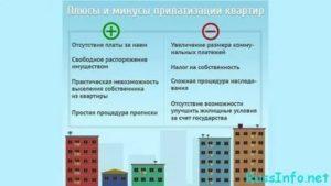 Переприватизация квартиры когда это возможно