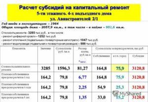 Рассчитать количество жителей дома от площади