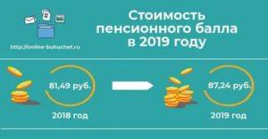 Цена 1 балла пенсии в 2019 году