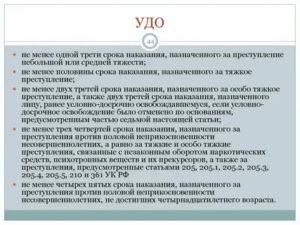 Статья 228 Часть 2 Уголовного Кодекса Рф Удо При Колонии Поселения