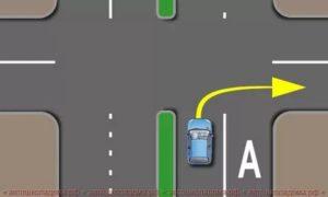 Сплошная линия разметки перед перекрестком