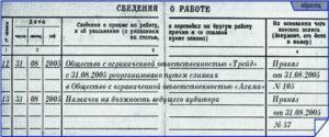 Пути увольнения руководителя присоединяемой бюджетной организации при реорганизации компенсации