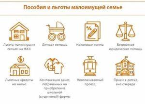 Льготы малоимущим семьям в 2019 году в новосибирске