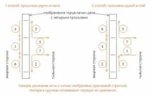 Как сшивать на 4 дырки