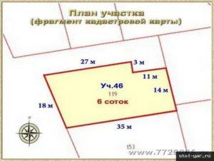 Как измерить шагами сотку земли