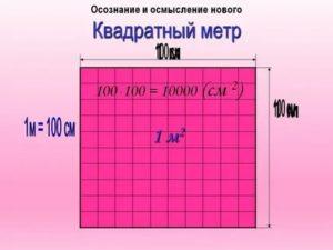 12 на 10 сколько квадратных метров