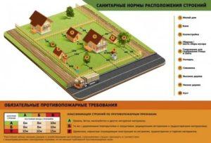 Можно ли построить два дома на участке снт