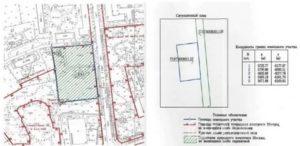 Ситуационный план земельного участка по адресу онлайн спутник