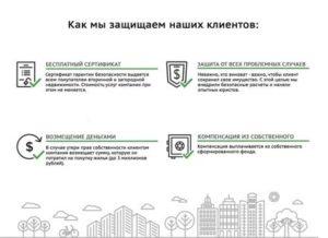 Опасности при продажи квартиры по военному сертификату