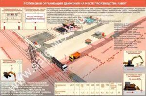 Проведение работ вблизи охранная зона нефтепровода