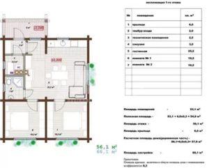 Определение полезной площади жилого дома