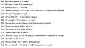 Список бесплатных лекарств для детей до 6 лет