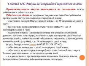 Статья 16 тк рф  которая предусматривает дополнительный отпуск пенсионерам без сохранения заработной платы