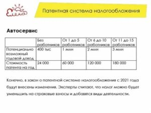 Автосервис система налогообложения 2019