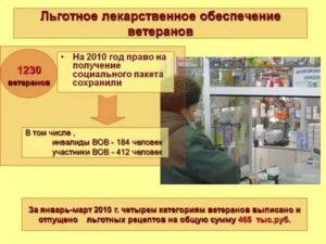 Список Бесплатных И Льготных Лекарств В Московской Области Для Ветеранов Труда