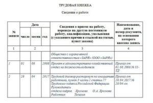 Статья 77 тк по собственному желанию трудового кодекса рф 2019