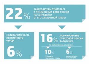 Сколько Работодатель Отчисляет В Пенсионный Фонд За Работника